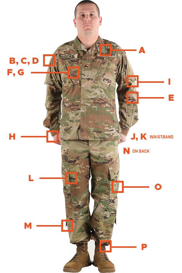 Approved OCP Uniforms | Army & USAF Scorpion OCP Uniforms
